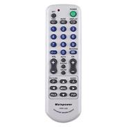 Universal_TV_Remote_Control